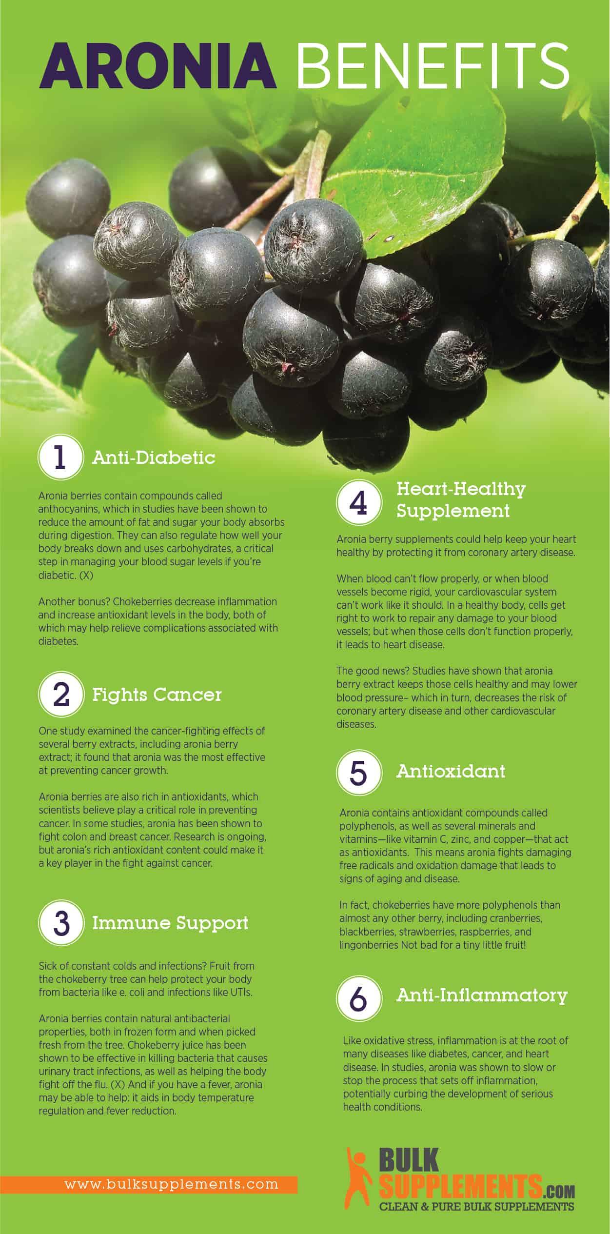 Aronia Benefits