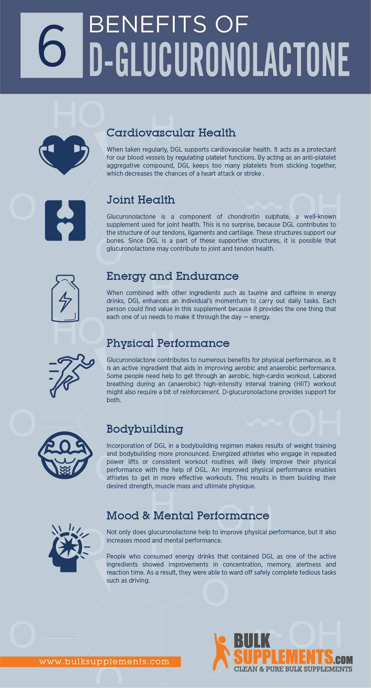 D-Glucuronolactone-benefits