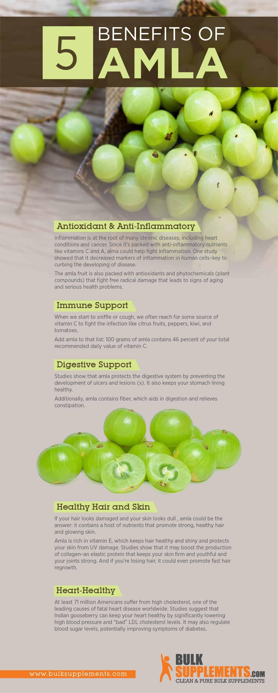 amla benefits