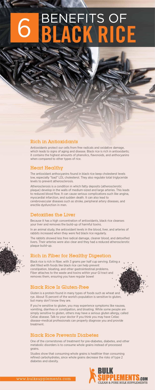 black rice benefits