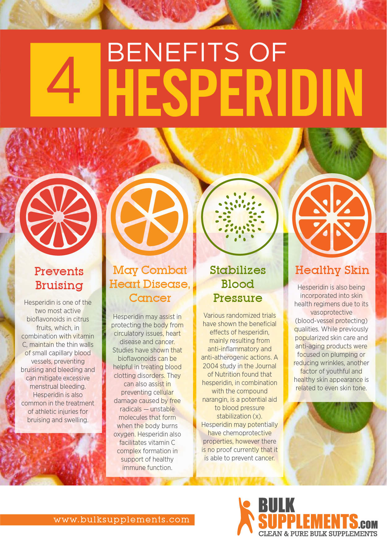 hesperidin benefits