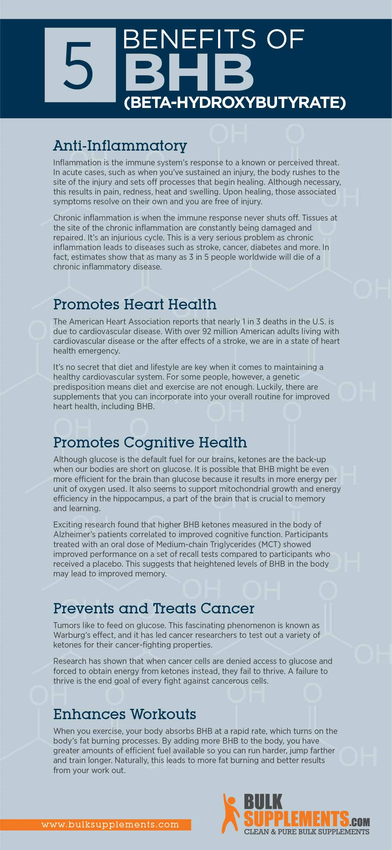 BHB Benefits