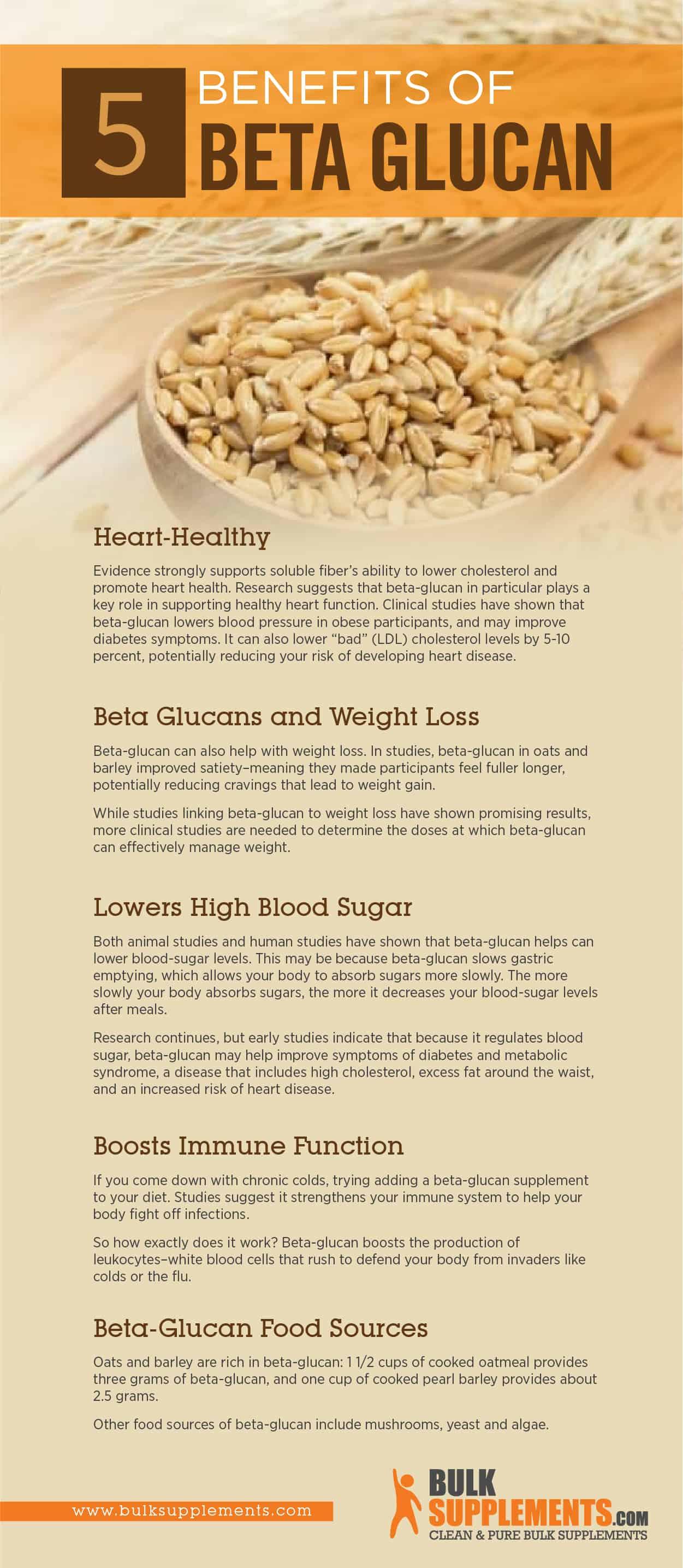 Beta-Glucan Benefits