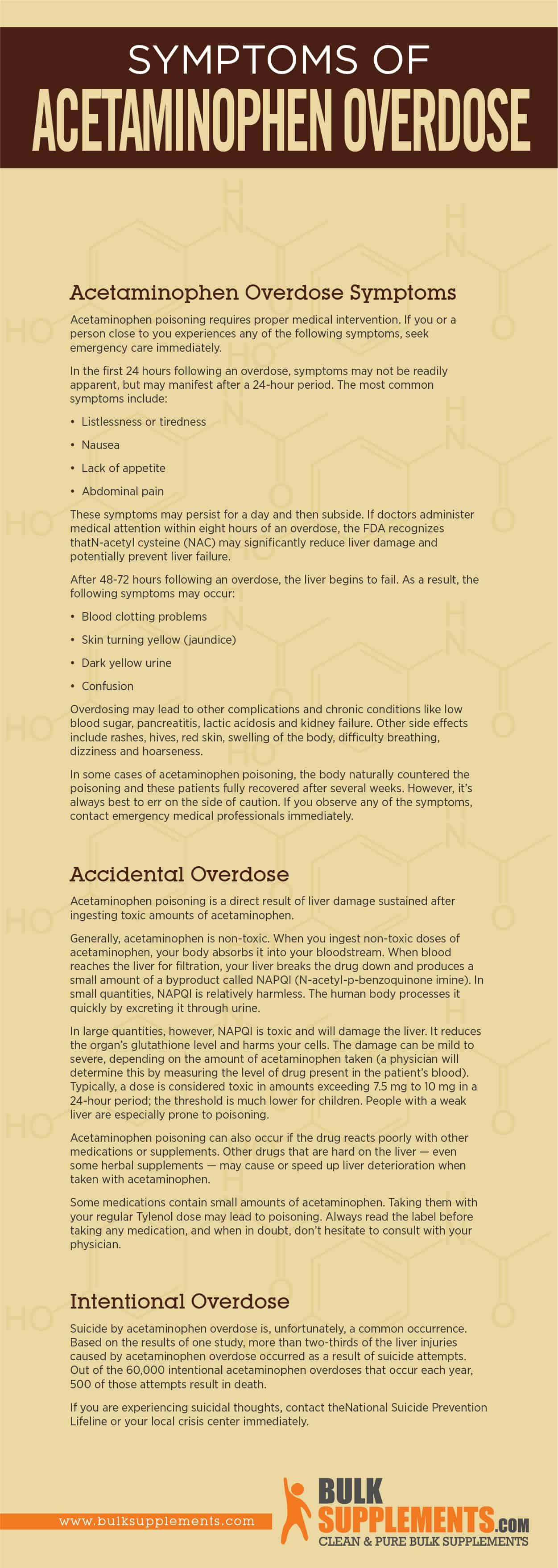 Acetaminophen Overdose Symptoms