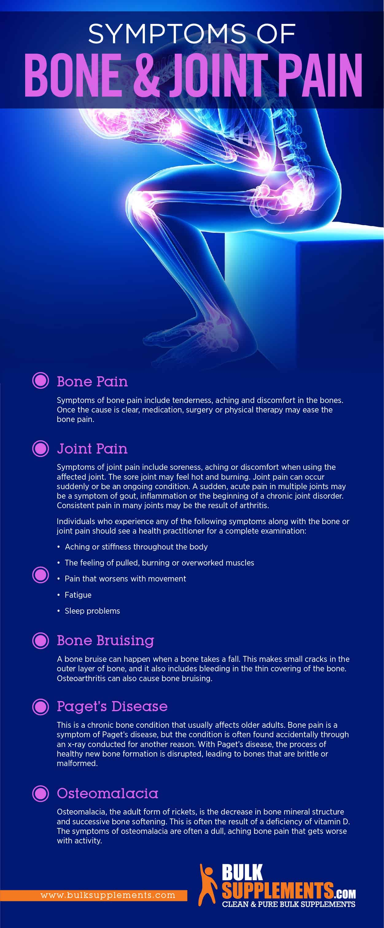 Bone and Joint Pain Infographic