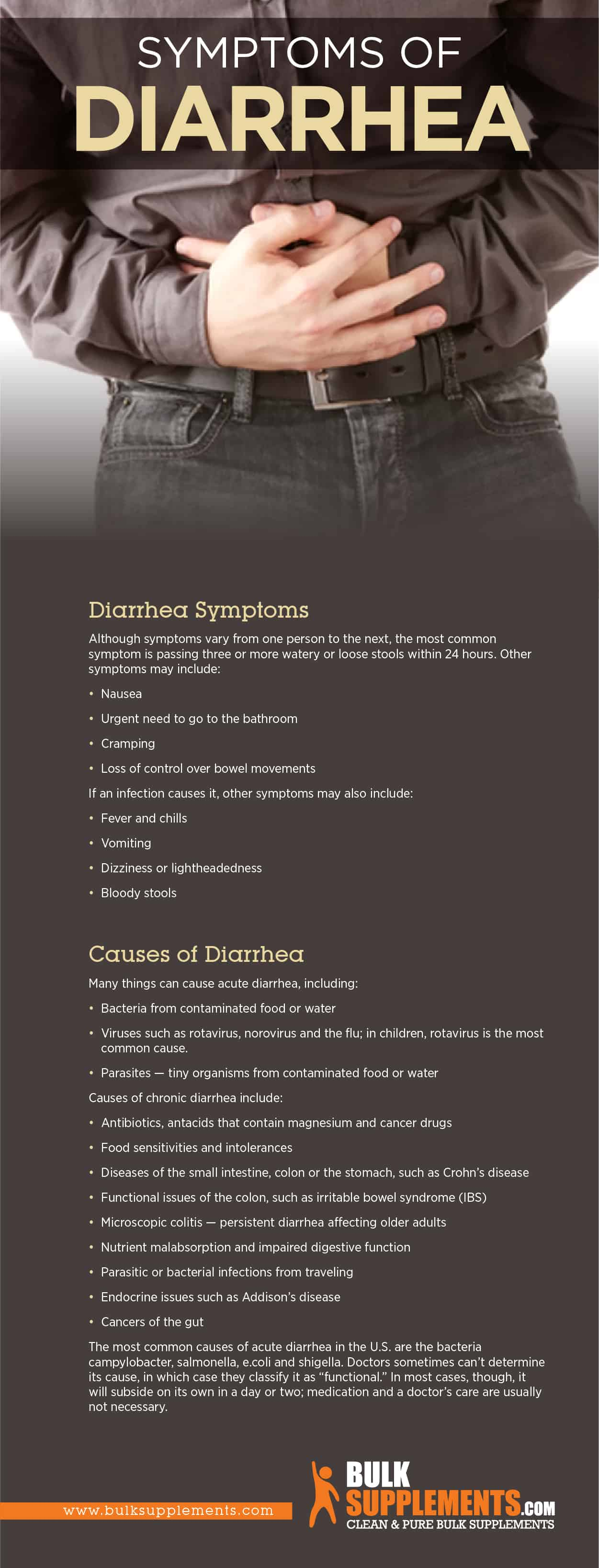 Diarrhea Infographic