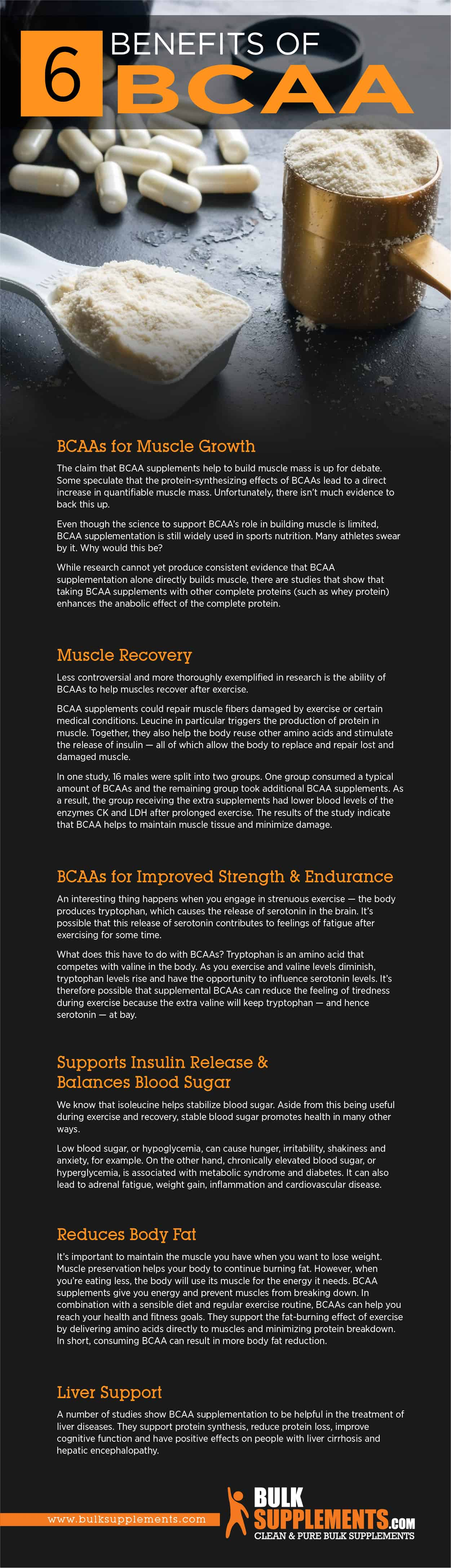 BCAA Benefits
