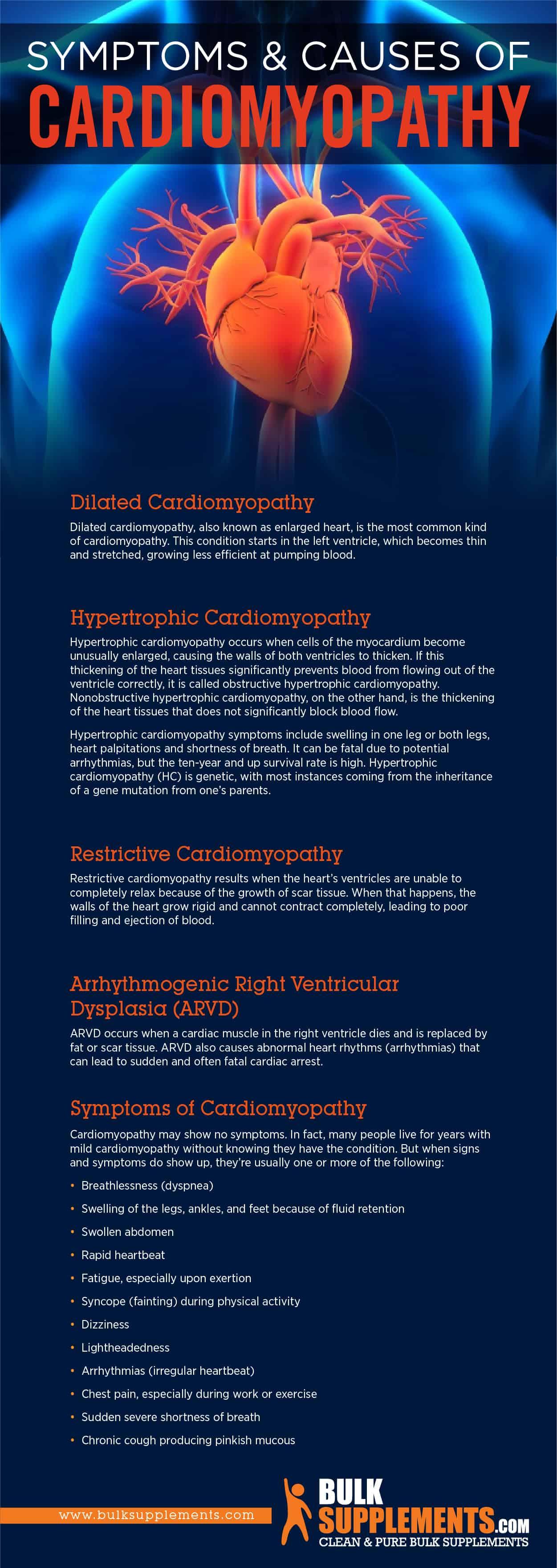 Cardiomyopathy Symptoms