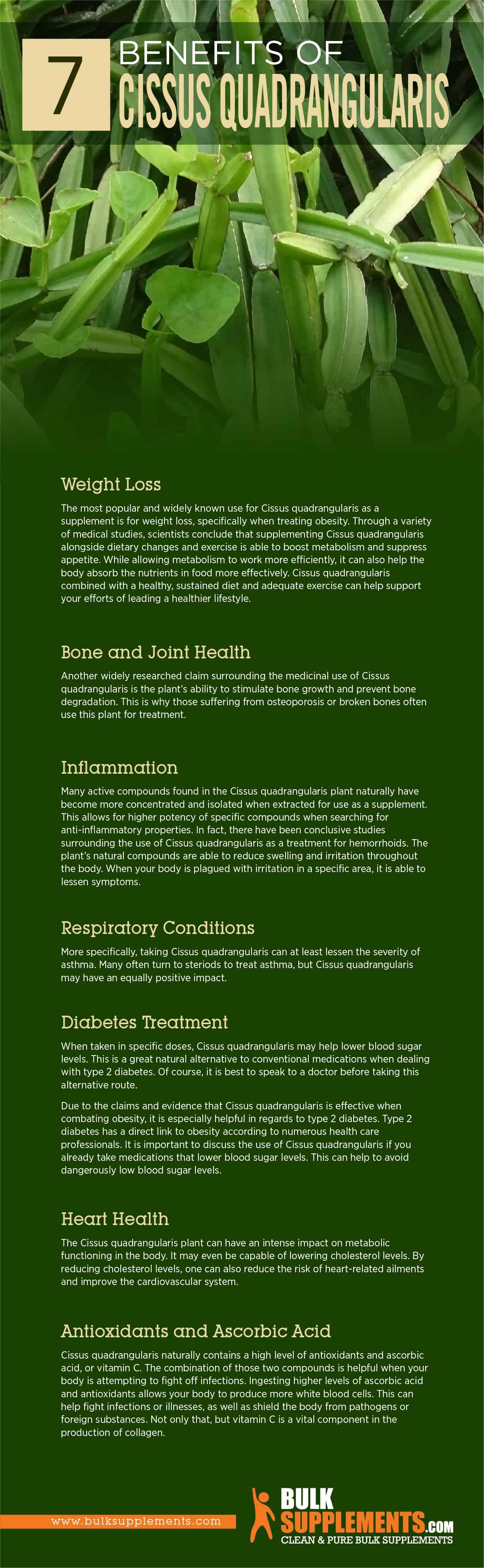 Cissus Quadrangularis Benefits