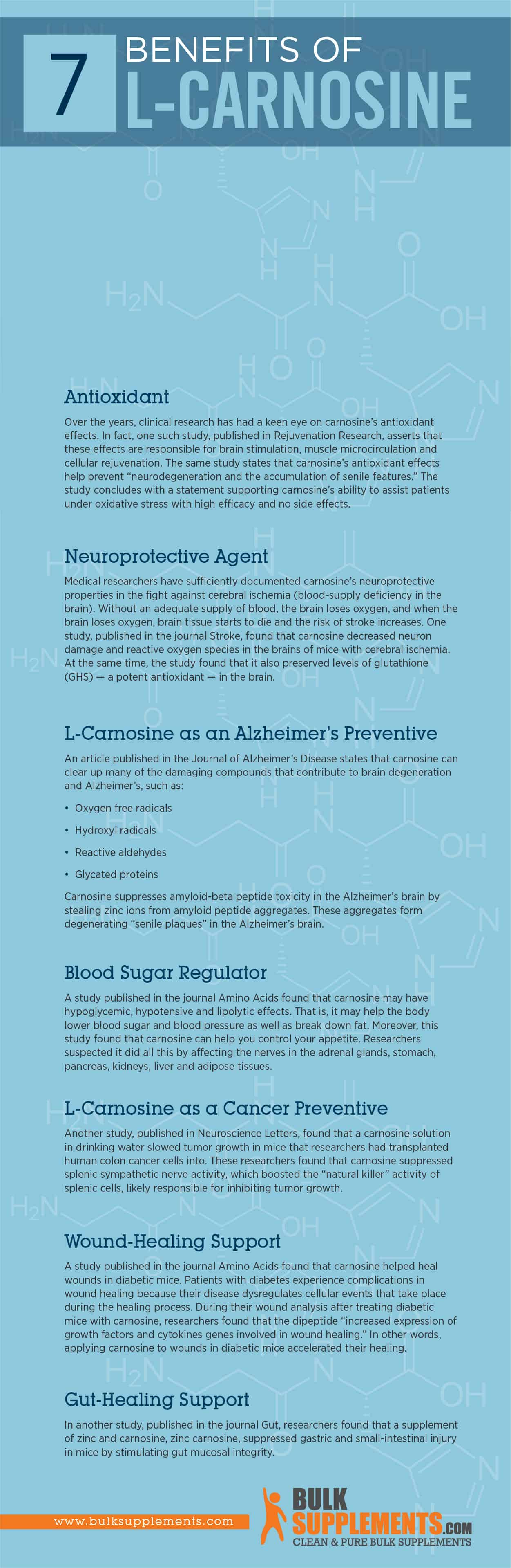 L-Carnosine Benefits