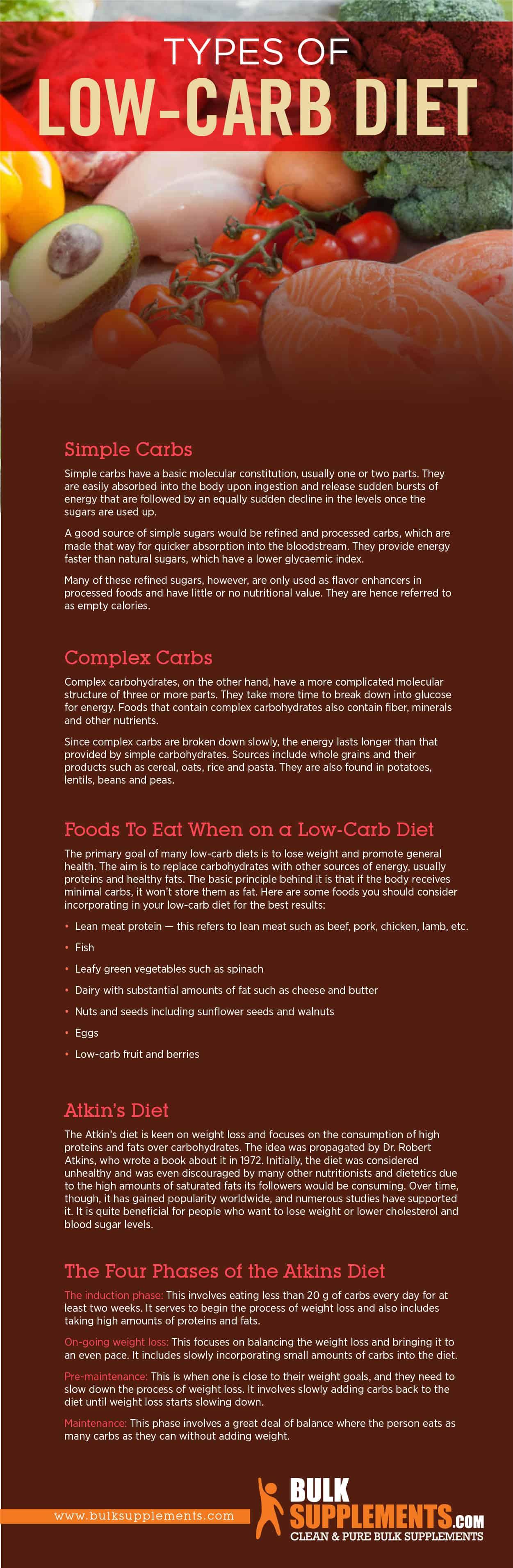 Low-Carb Diet Types