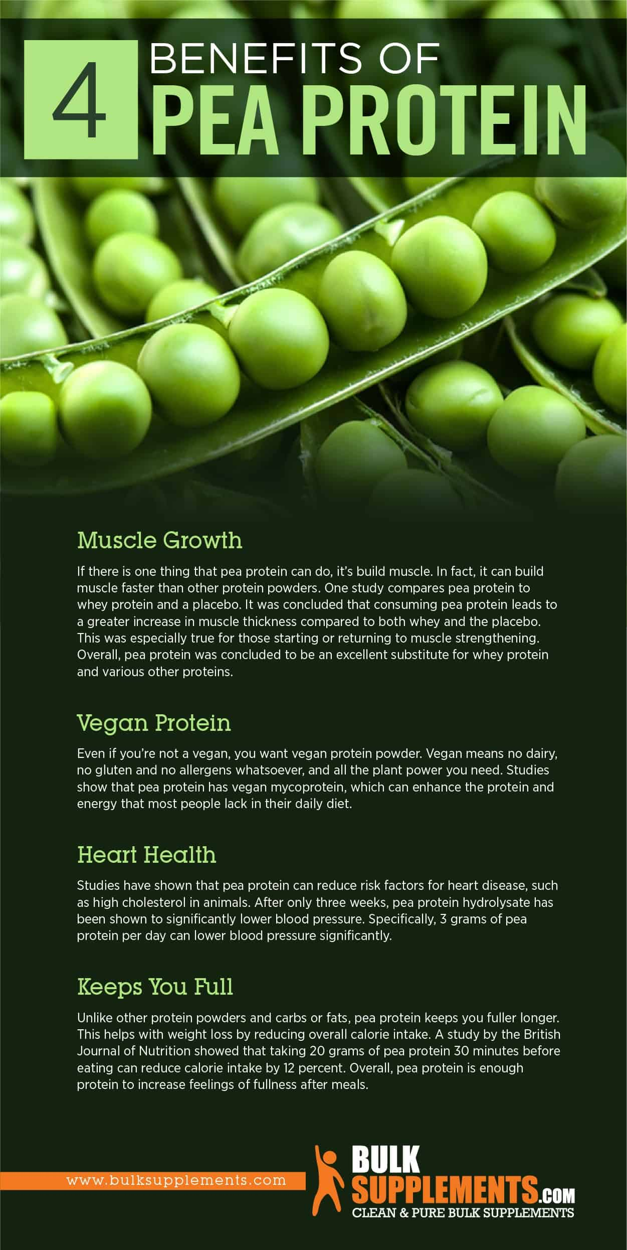 Benefits of Pea Protein Powder