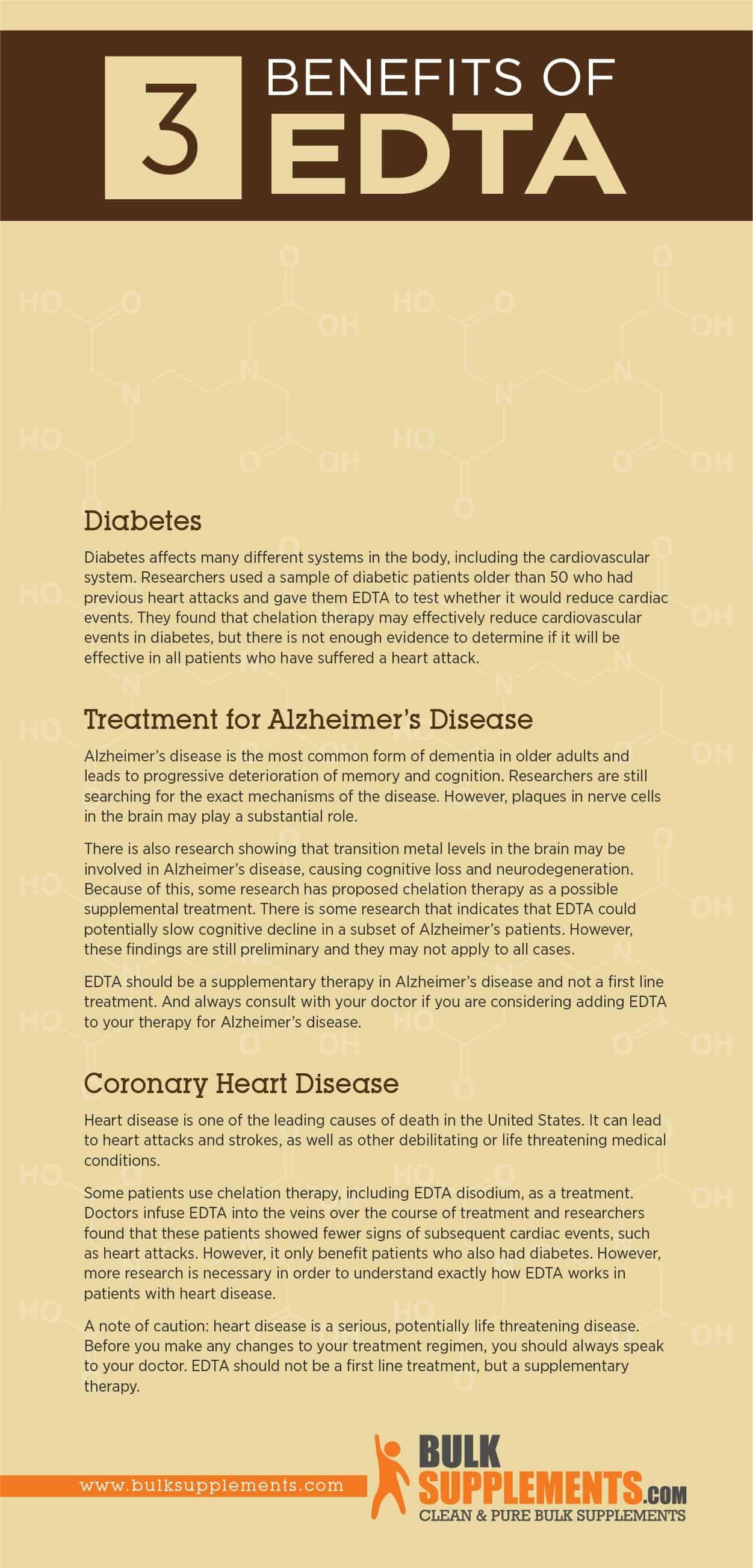EDTA Benefits