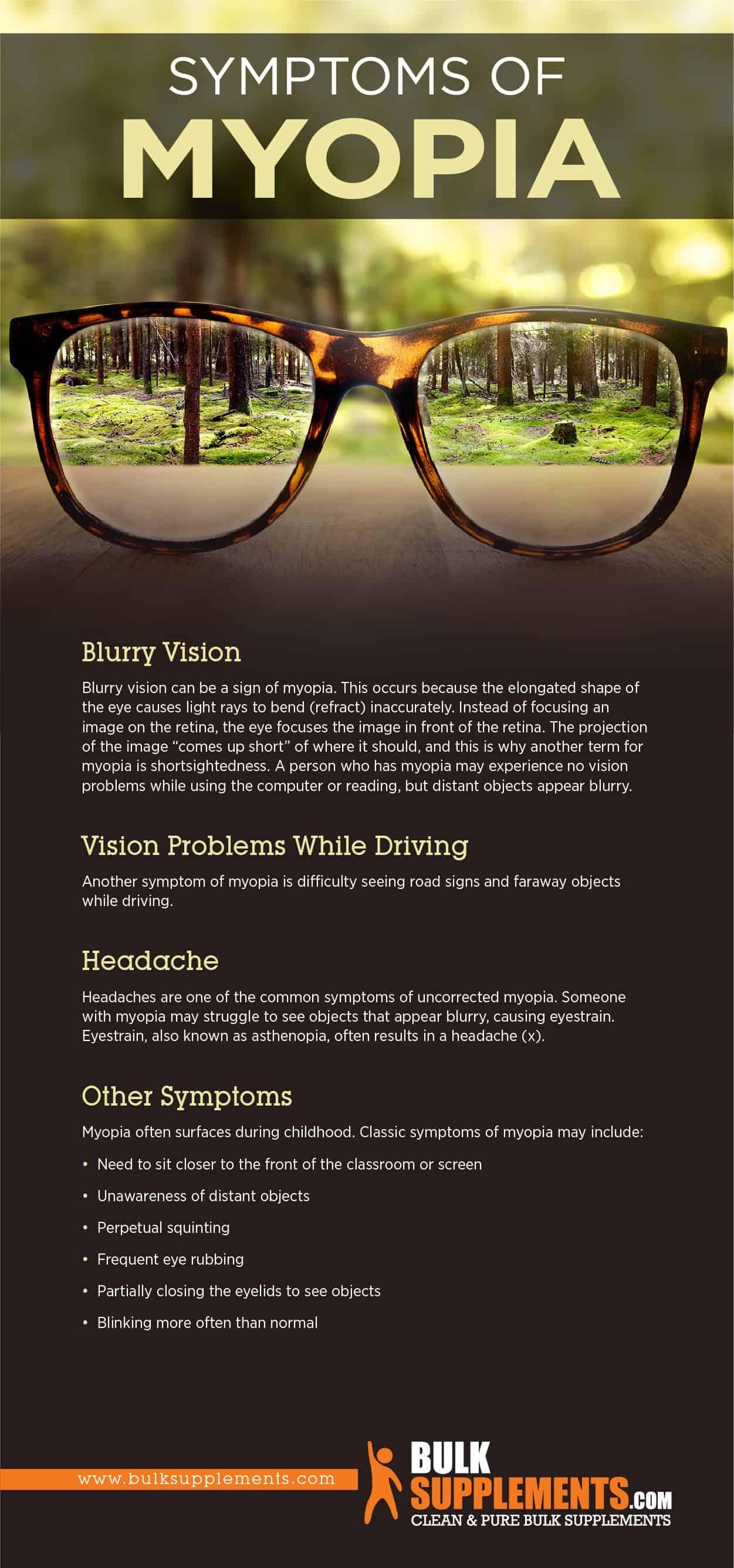 Myopia Symptoms