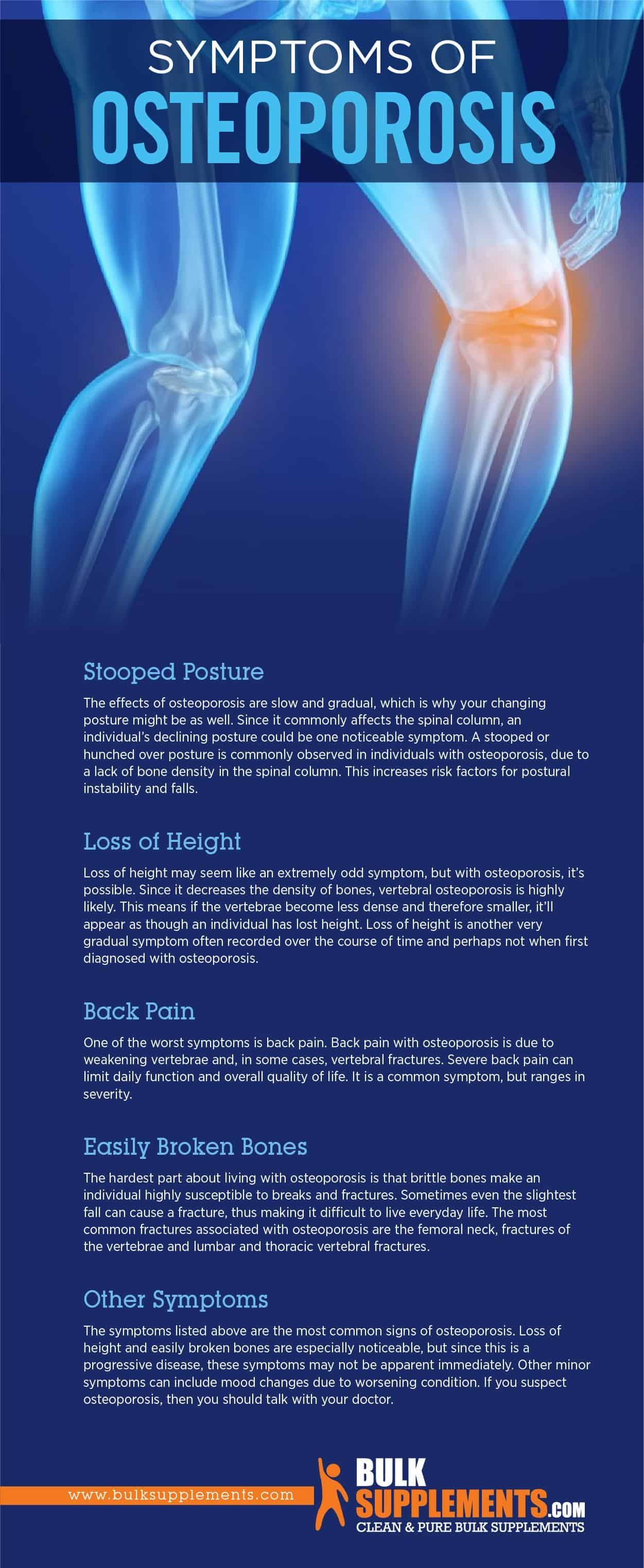 Osteoporosis Symptoms