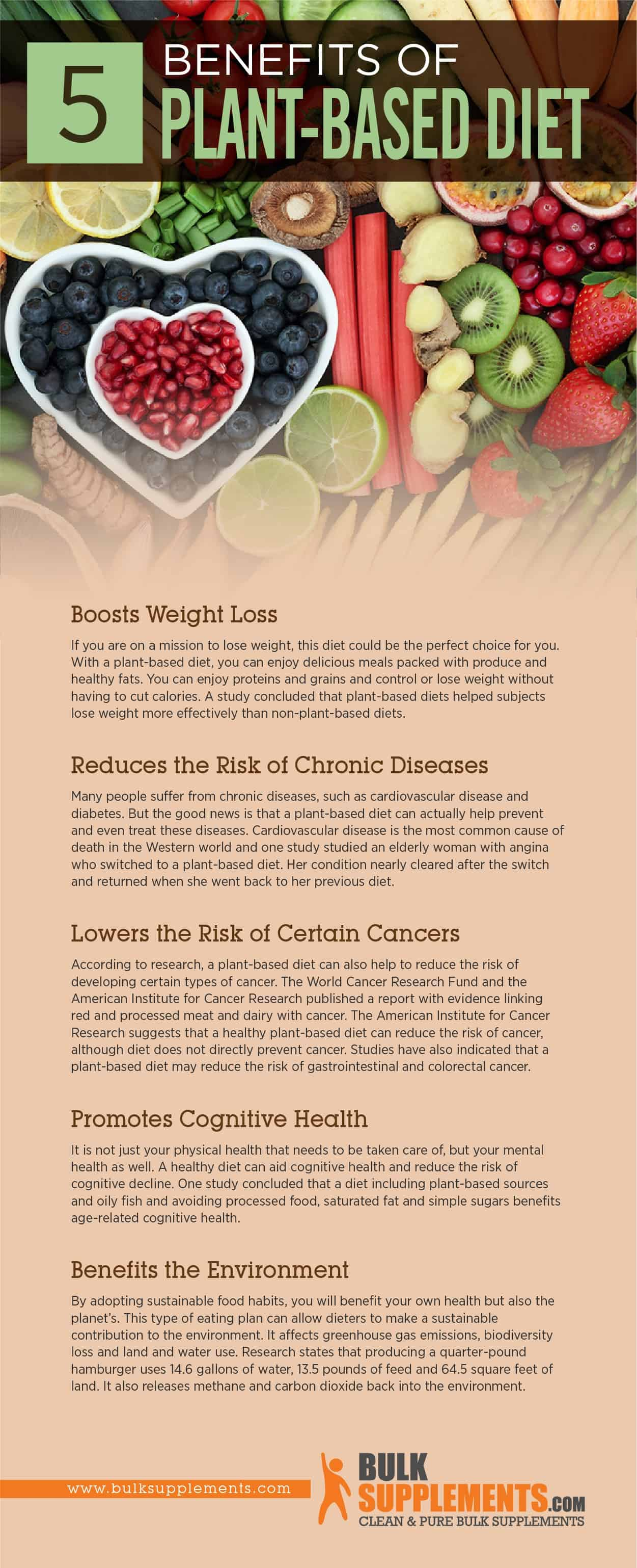 Plant-Based Diet Benefits