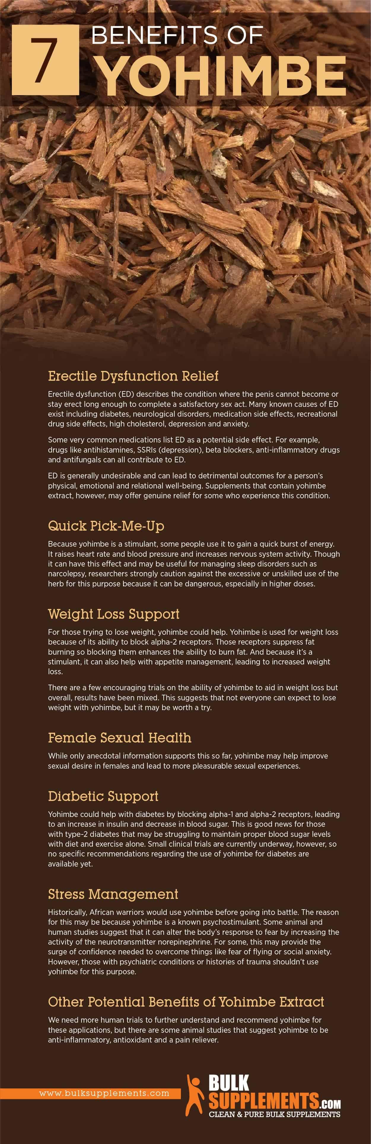 Yohimbe Benefits