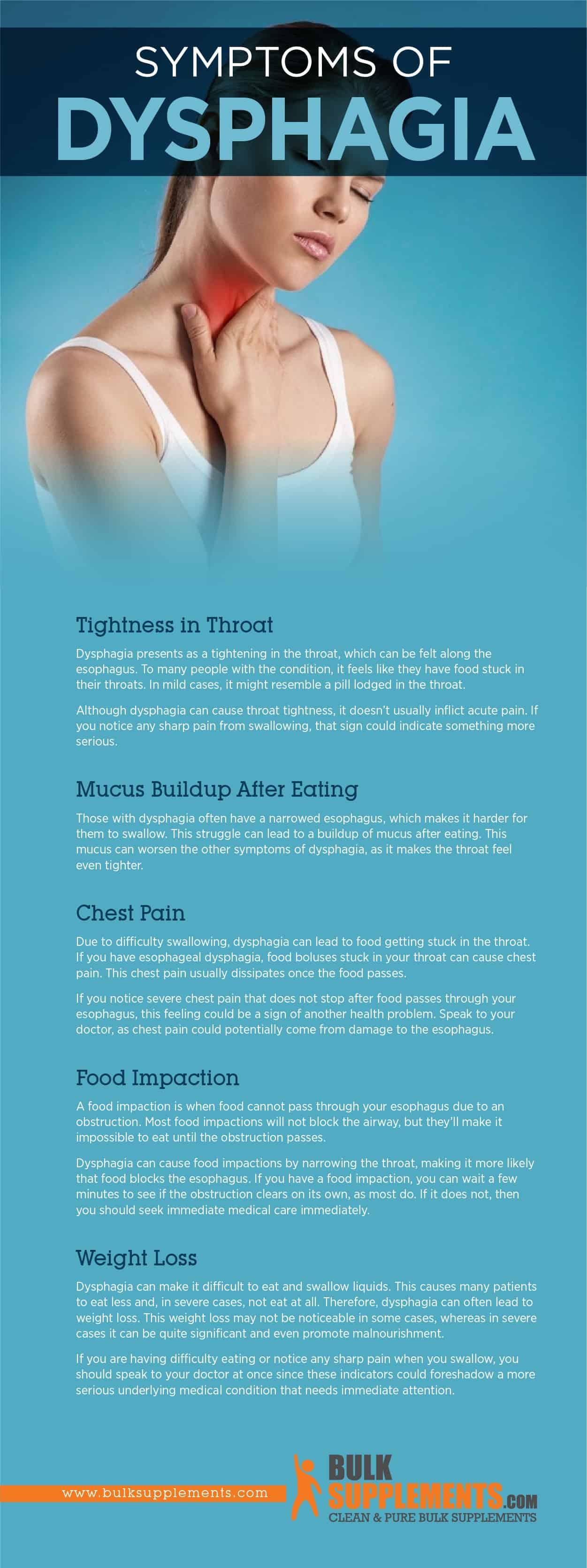 Symptoms of Dysphagia