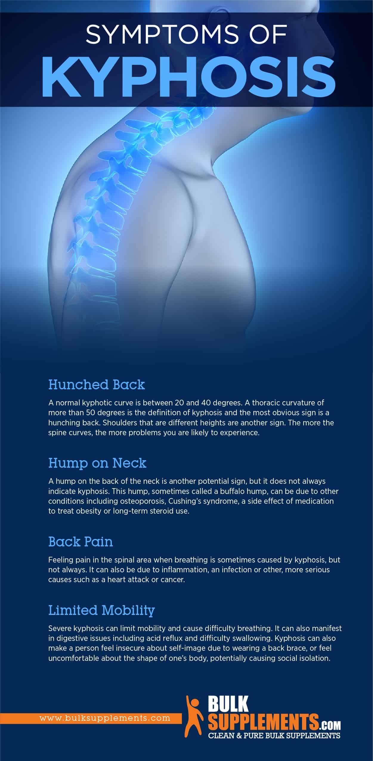 Symptoms of Kyphosis