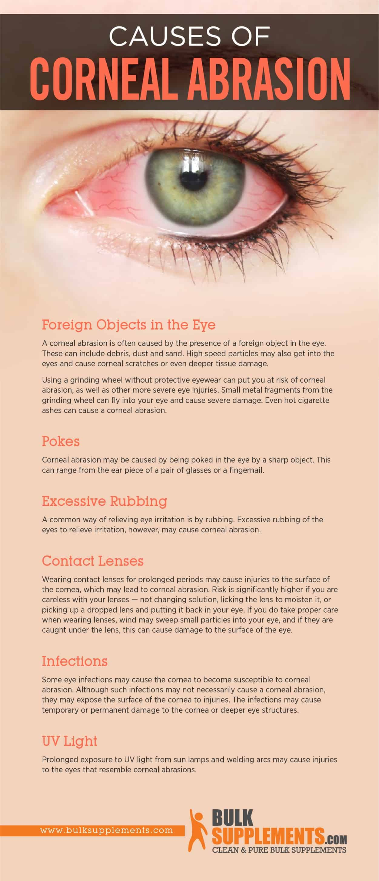 Causes of Corneal Abrasion