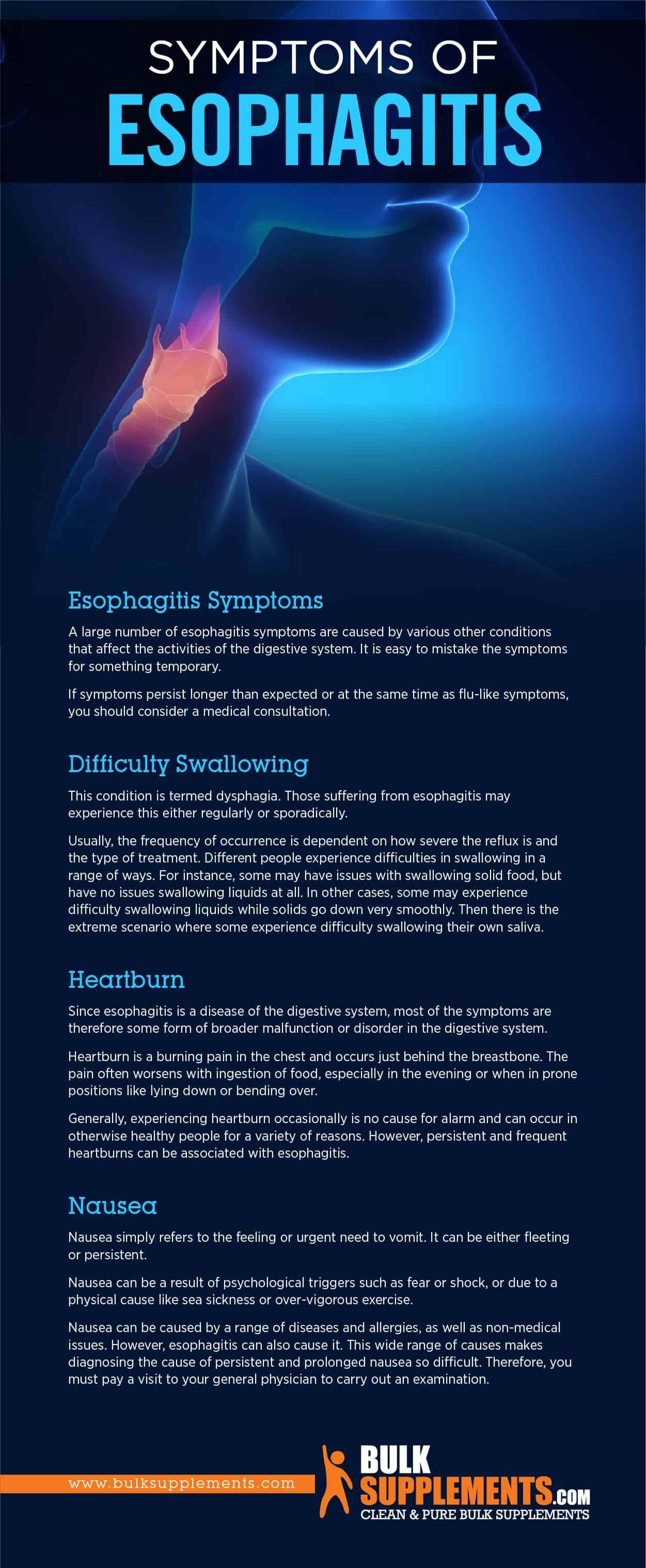 Symptoms of Esophagitis