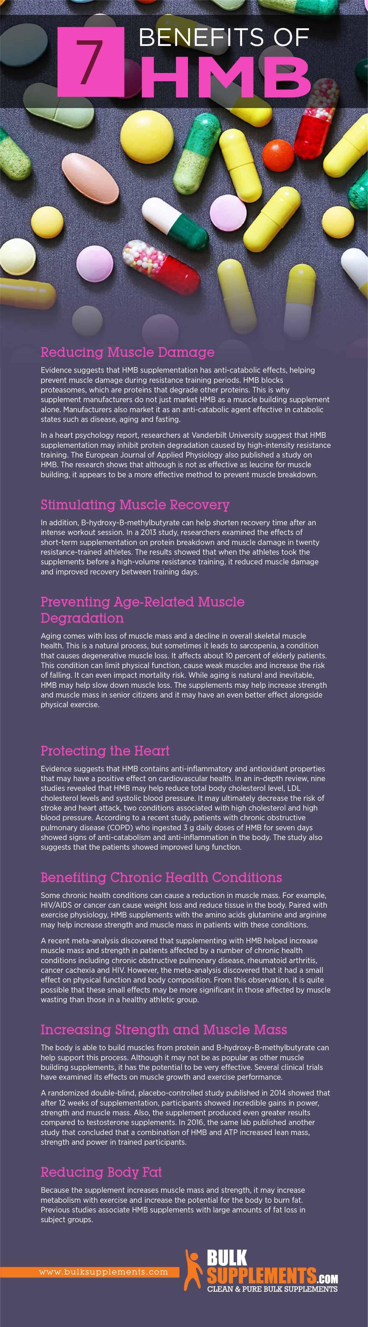 Benefits of HMB supplements