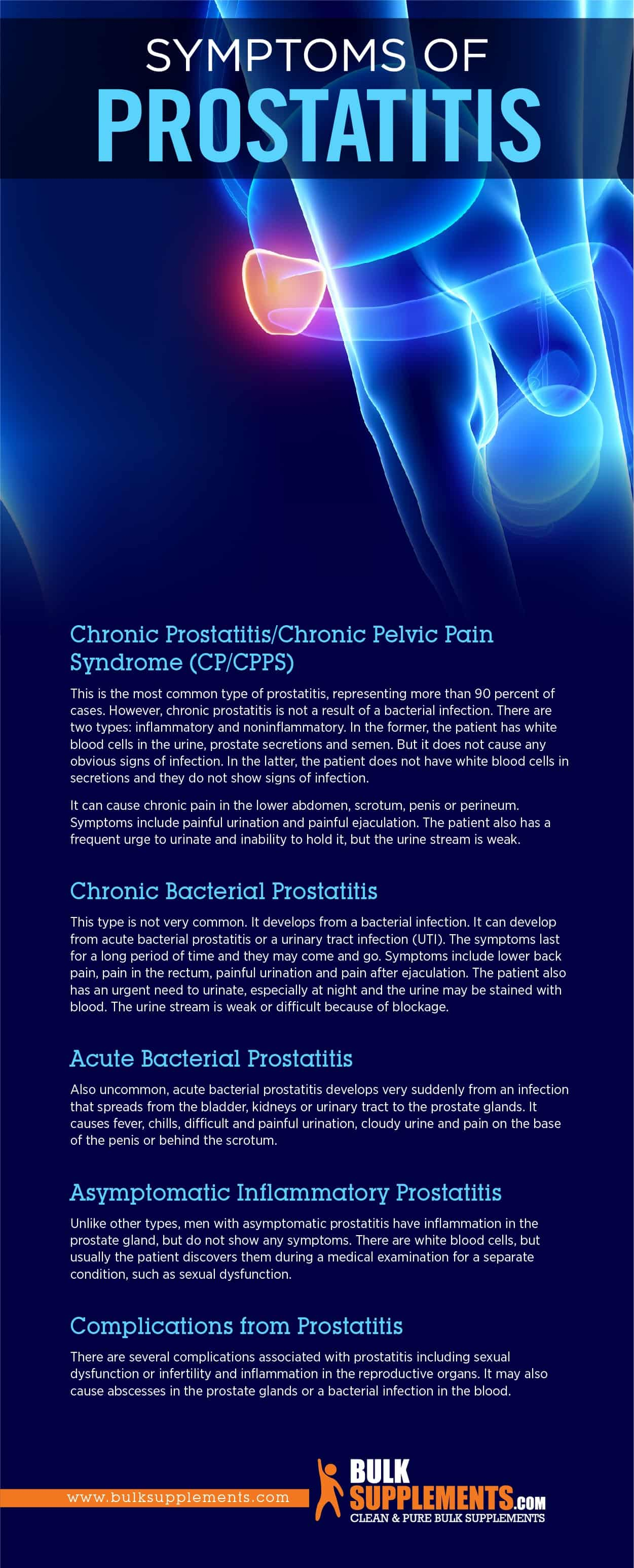 What Is Prostatitis Causes Symptoms Treatment