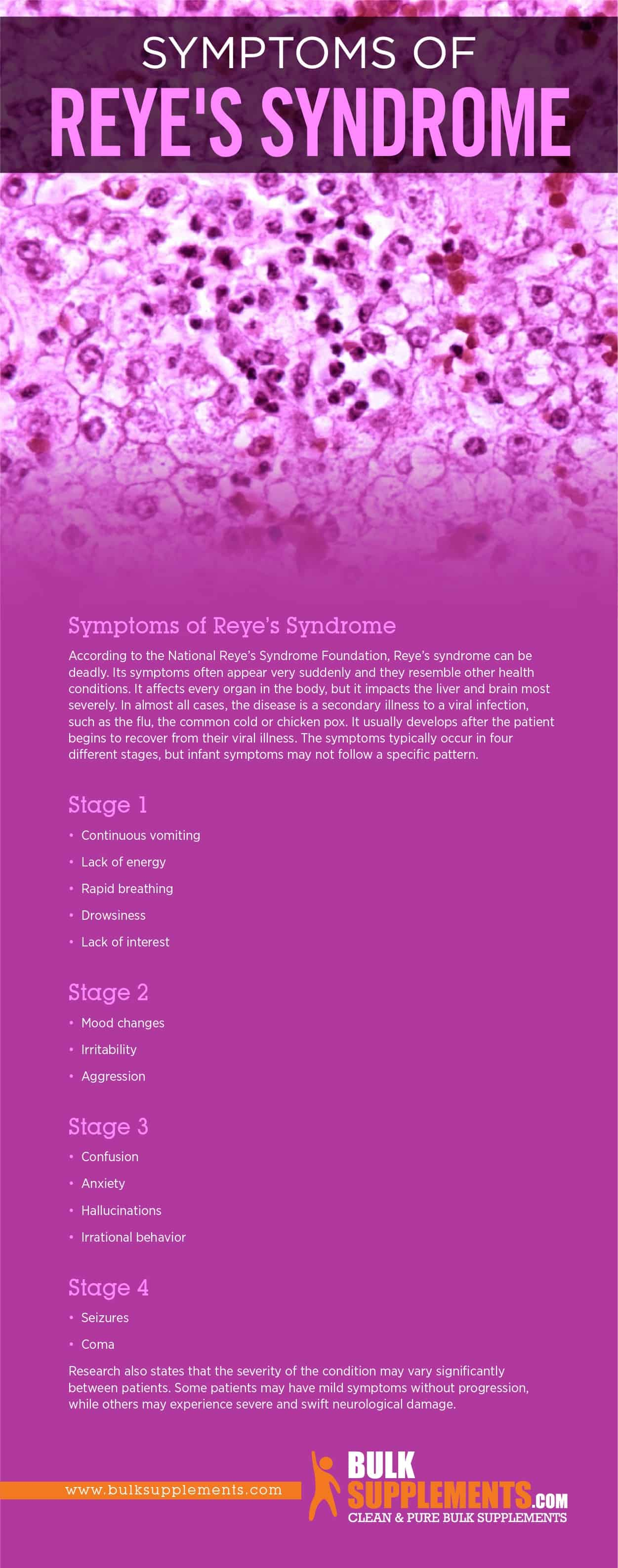 Symptoms of Reye's Syndrome