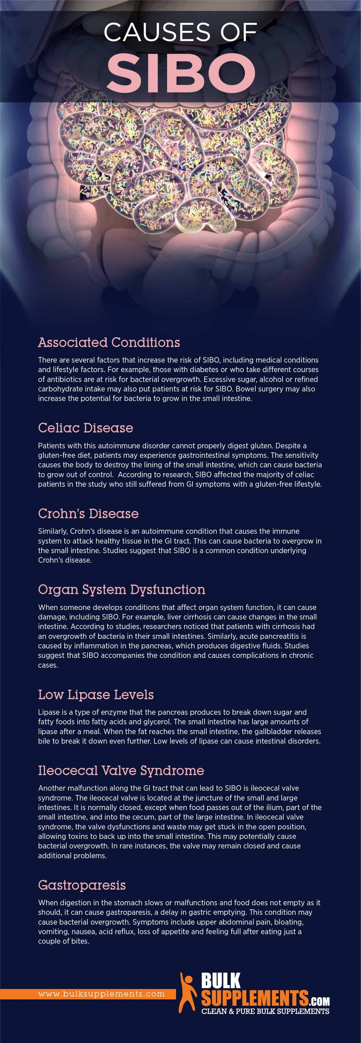 Causes of SIBO