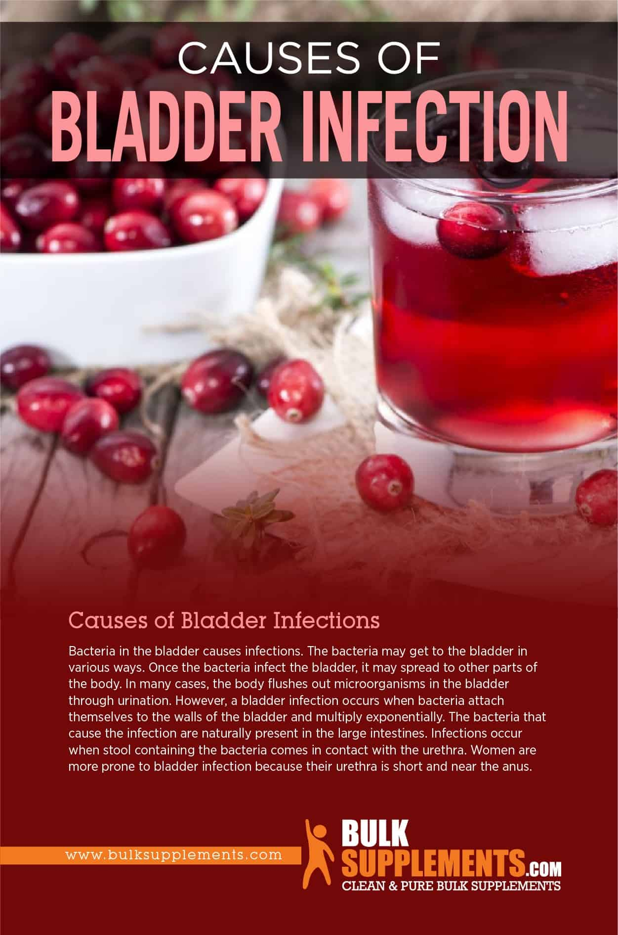Causes of Bladder Infections