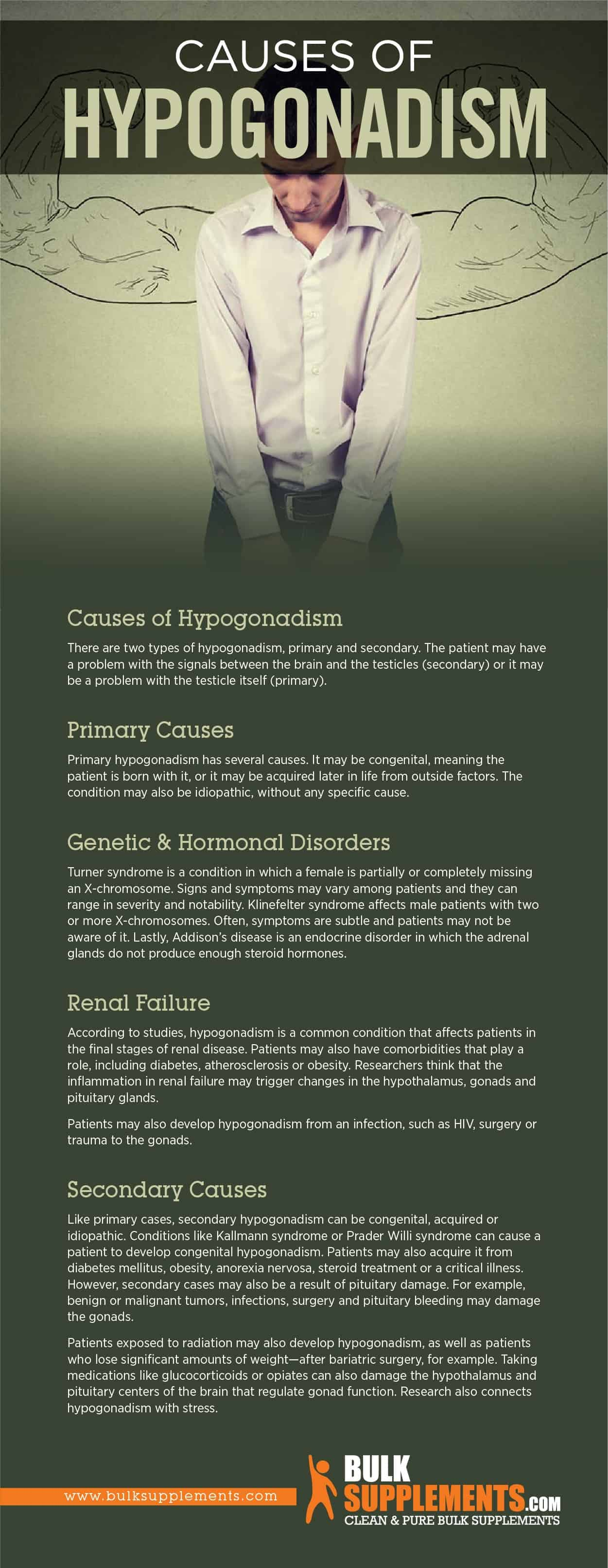 Causes of Hypogonadism