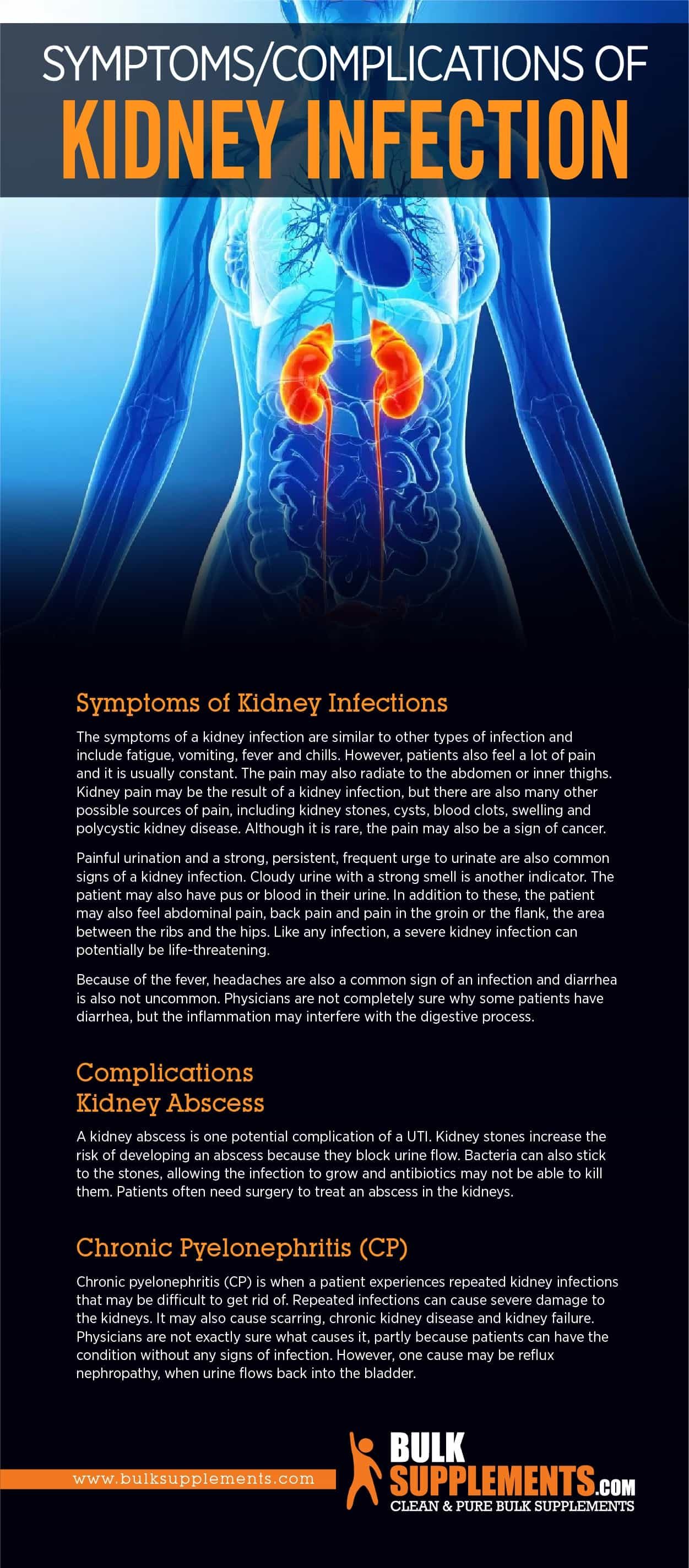 Symptoms/Complications of Kidney Infection