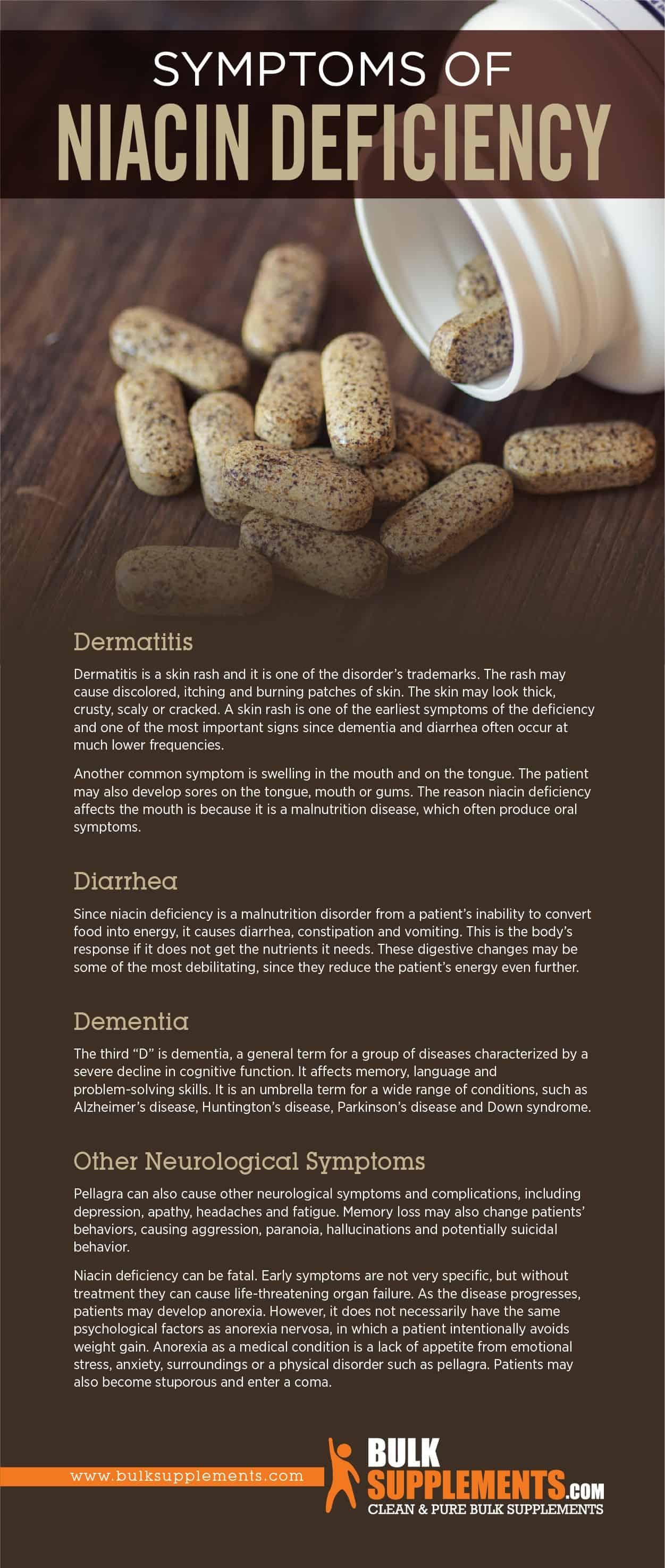 Symptoms of Niacin Deficiency