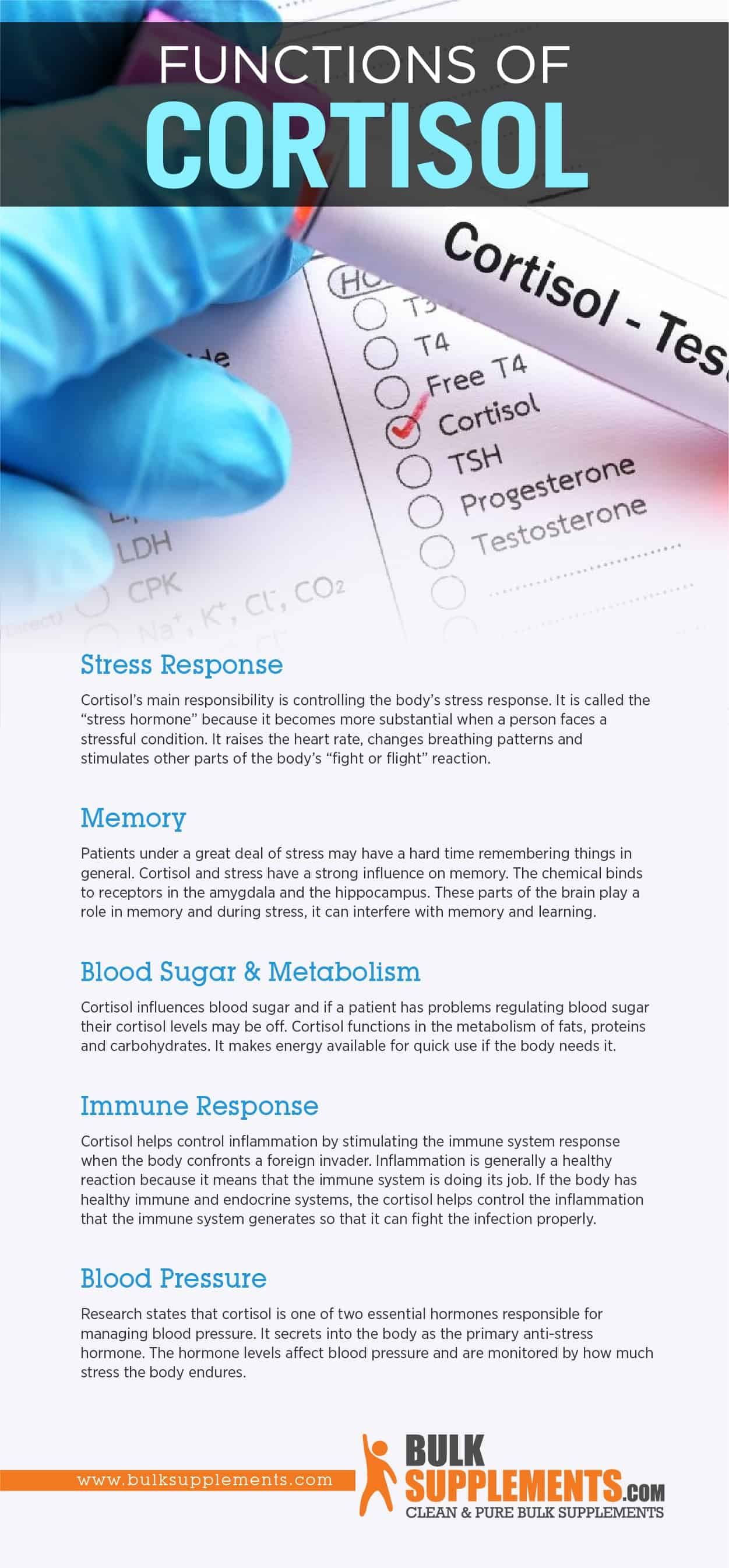 Functions of Cortisol