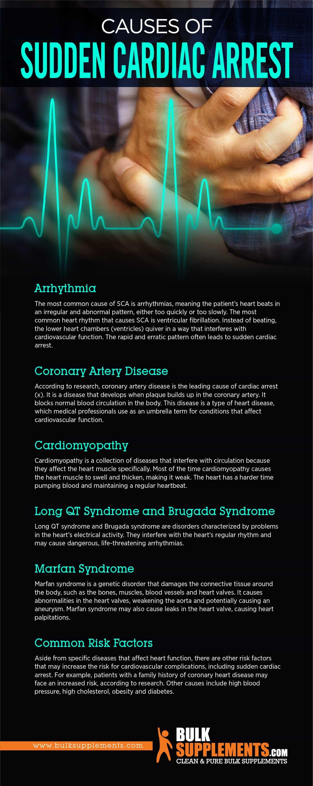 Causes of Sudden Cardiac Arrest